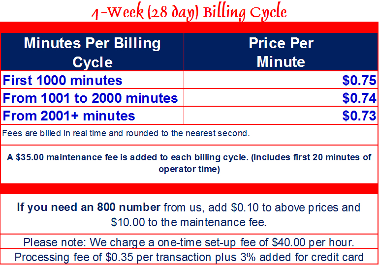 Call Center Plus Pricing